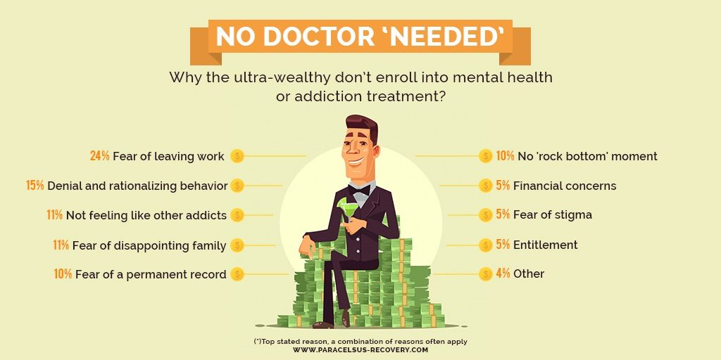 why ultra wealthy don t go to a doctor when addicted